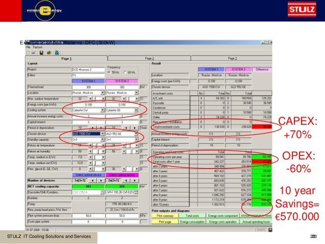 Wondrous Stulz Wiring Diagram Basic Electronics Wiring Diagram Wiring Cloud Inamadienstapotheekhoekschewaardnl