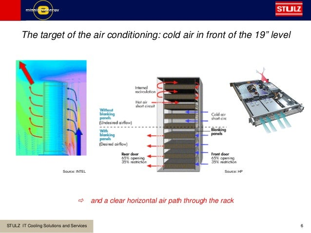 Outstanding Stulz Air Conditioning Wiring Diagram Free Download Wiring Digital Resources Funiwoestevosnl