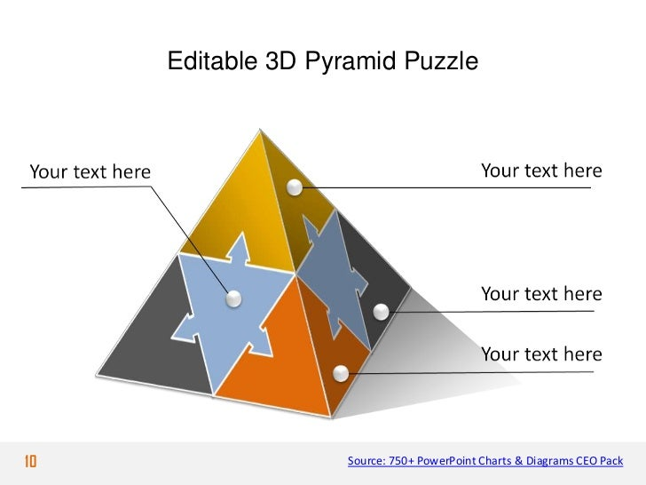 Editable 3D Pyramid Puzzle10                  Source: 750+ PowerPoint Charts & Diagrams CEO Pack