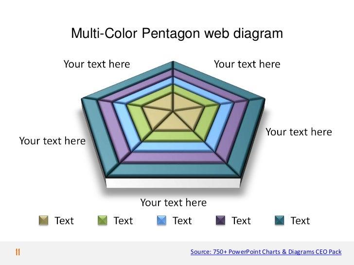 Multi-Color Pentagon web diagram11                     Source: 750+ PowerPoint Charts & Diagrams CEO Pack
