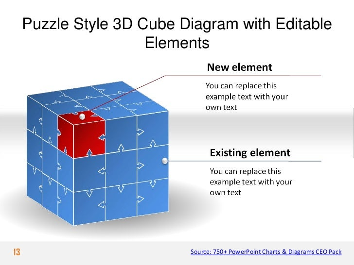 Puzzle Style 3D Cube Diagram with Editable                      Elements13                         Source: 750+ PowerPoint...