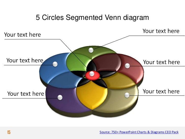 5 Circles Segmented Venn diagram15                     Source: 750+ PowerPoint Charts & Diagrams CEO Pack