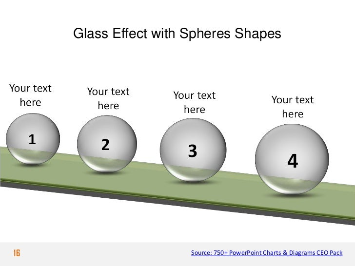 Glass Effect with Spheres Shapes16                     Source: 750+ PowerPoint Charts & Diagrams CEO Pack