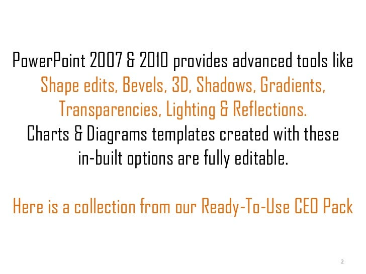PowerPoint 2007 & 2010 provides advanced tools like    Shape edits, Bevels, 3D, Shadows, Gradients,      Transparencies, L...