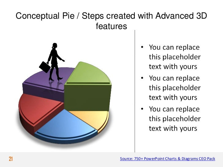 Conceptual Pie / Steps created with Advanced 3D                         features21                            Source: 750+...