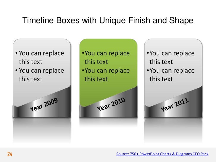 Timeline Boxes with Unique Finish and Shape24                          Source: 750+ PowerPoint Charts & Diagrams CEO Pack