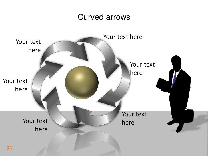 Curved arrows25           Source: 750+ PowerPoint Charts & Diagrams CEO Pack