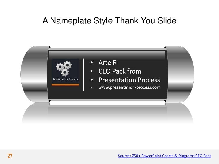 A Nameplate Style Thank You Slide27                     Source: 750+ PowerPoint Charts & Diagrams CEO Pack
