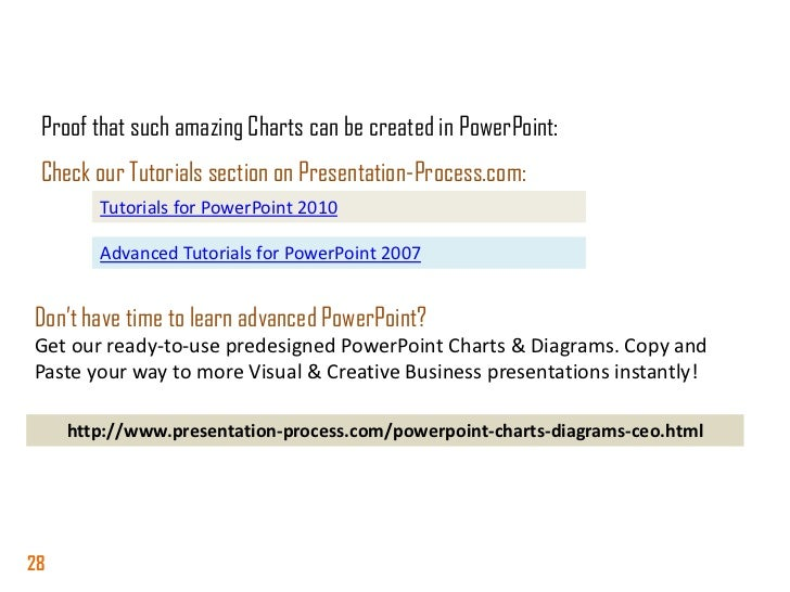 Proof that such amazing Charts can be created in PowerPoint: Check our Tutorials section on Presentation-Process.com:     ...