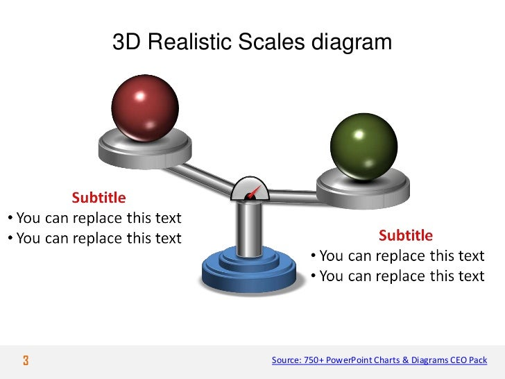 3D Realistic Scales diagram3                  Source: 750+ PowerPoint Charts & Diagrams CEO Pack