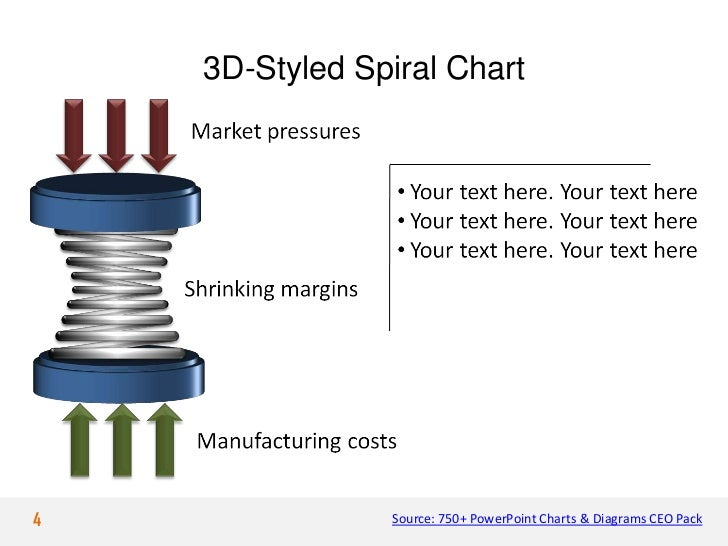 3D-Styled Spiral Chart4               Source: 750+ PowerPoint Charts & Diagrams CEO Pack