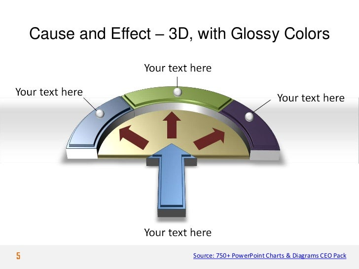 Cause and Effect – 3D, with Glossy Colors5                         Source: 750+ PowerPoint Charts & Diagrams CEO Pack