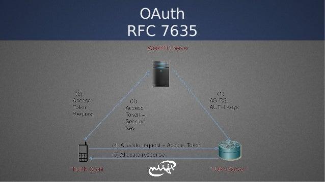 OAuth RFC 7635