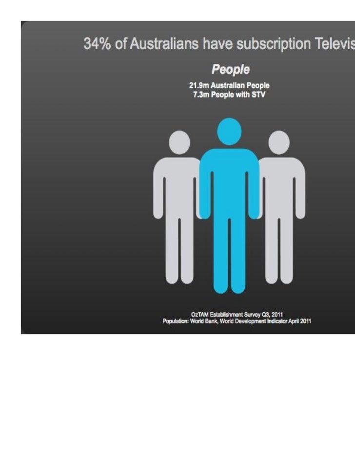 STV Facts & Figures People June 11