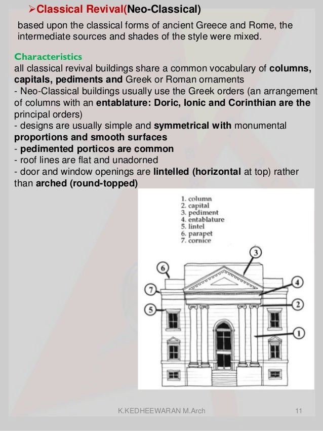 Architectural Style Theory Of Arch Ii
