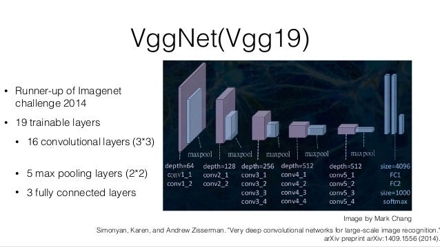 VggNet(Vgg19) Image by Mark Chang • Runner-up of Imagenet challenge 2014 • 19 trainable layers • 16 convolutional layers (...
