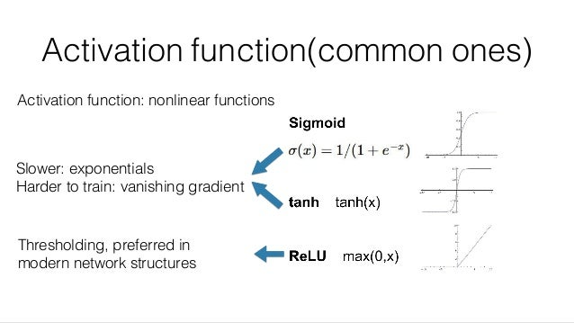 Activation function(common ones) Thresholding, preferred in modern network structures Slower: exponentials Harder to train...