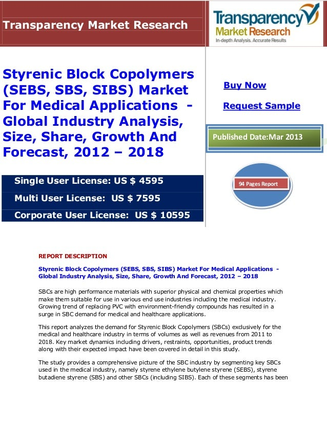 Transparency Market ResearchStyrenic Block Copolymers                                                                     ...