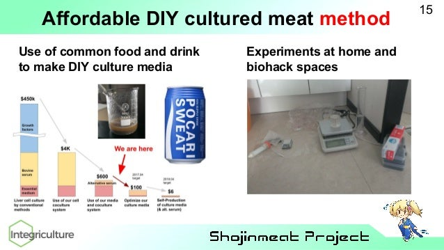 Affordable DIY cultured meat sharing 17 Information on methods & hardware available on video sharing sites and fanzine(同人誌...