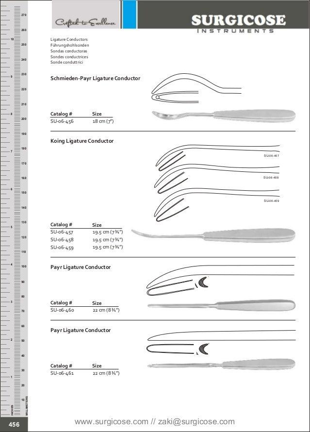 "18 cm (7"") Catalog # SU-06-456 Size Schmieden-Payr Ligature Conductor 19.5 cm (7 ¾"") 19.5 cm (7 ¾"") 19.5 cm (7 ¾"") Catalog..."