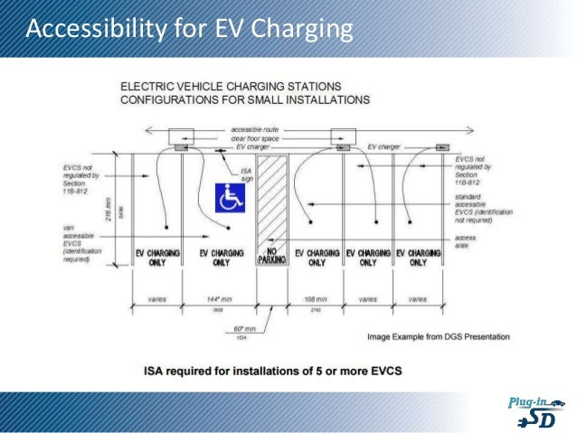 California Building Code Ev Charging Stations