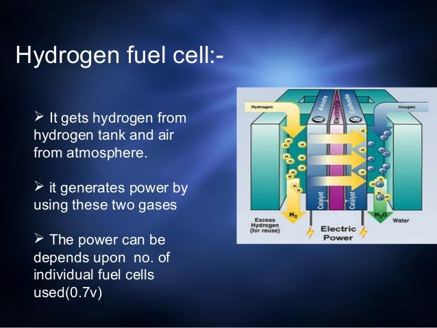 Hydrogen Powered Car And Its Parts Worklng Images