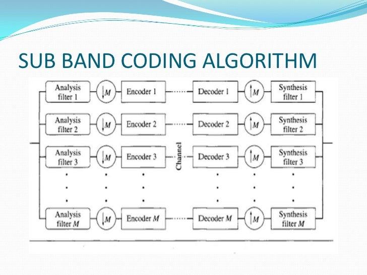 subband coding in digital image processing pdf