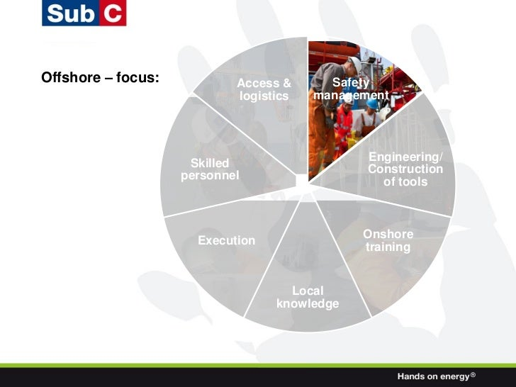 Offshore – focus:           Access &      Safety                            logistics   management                        ...