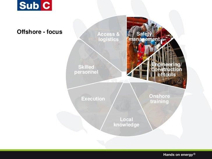 Offshore - focus           Access &      Safety                           logistics   management                          ...