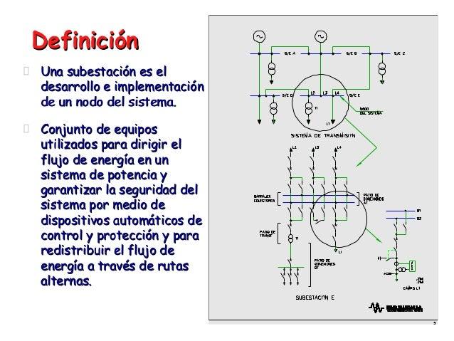 Subestaciones electricas tipos  Slide 2