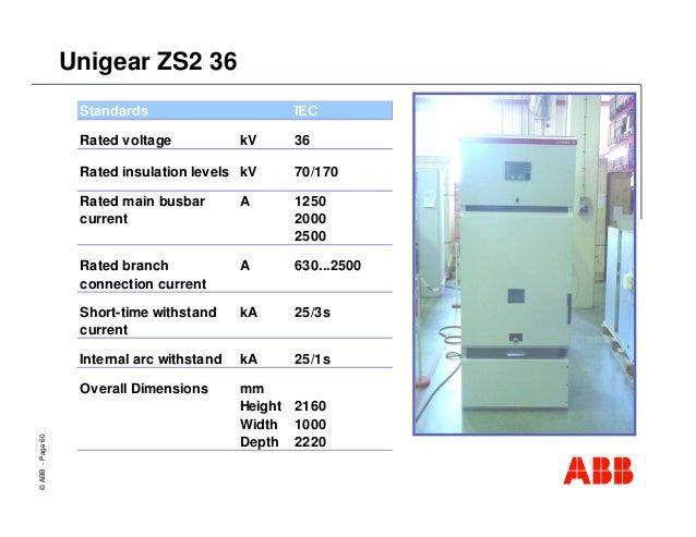 abb unigear zs1 installation manual