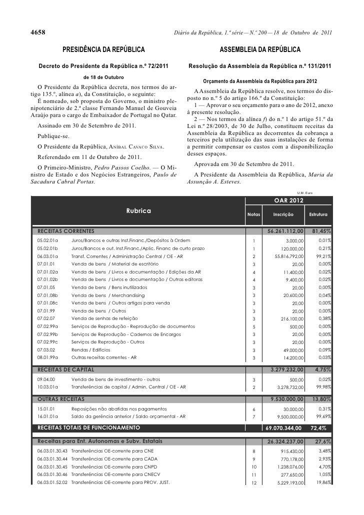 4658                                                           Diário da República, 1.ª série — N.º 200 — 18 de Outubro de...