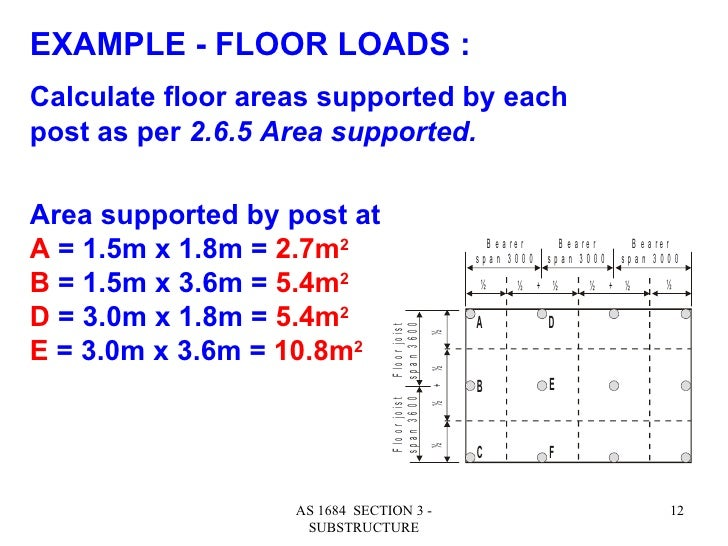 Sub floor code for Work out floor area