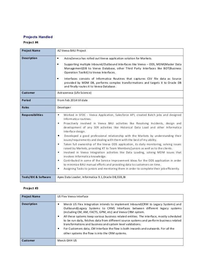 subhoshree resume