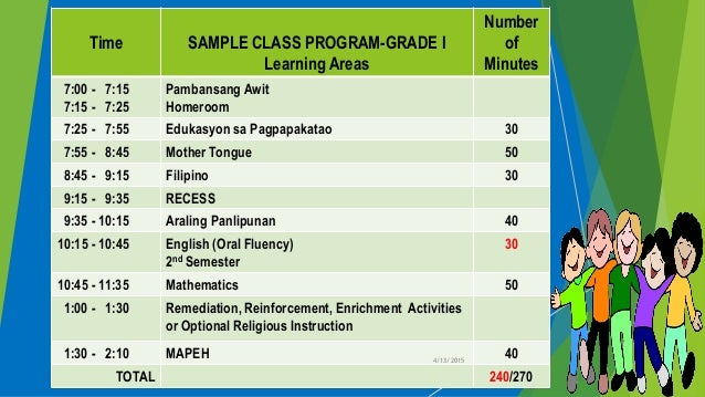 Learning Areas-K to 12 (K-SHS)