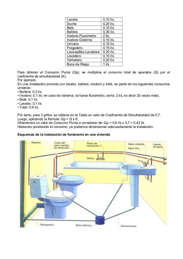Como montar una cisterna simple cmo sustituir el sistema for Montar inodoro