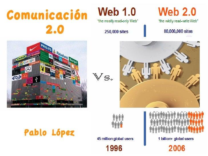 Comunicación      2.0       Pablo López