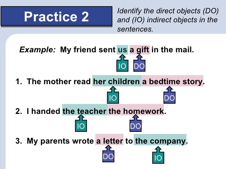 Subject And Object Pronouns 12550489 on Letter B Practice