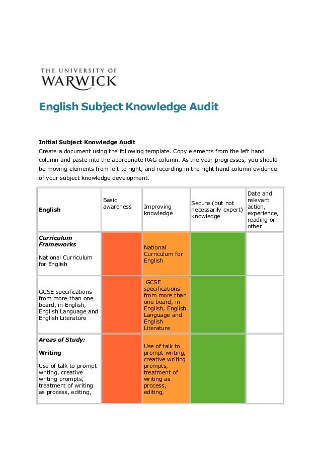 knowledge base document template - subject knowledge audit 2