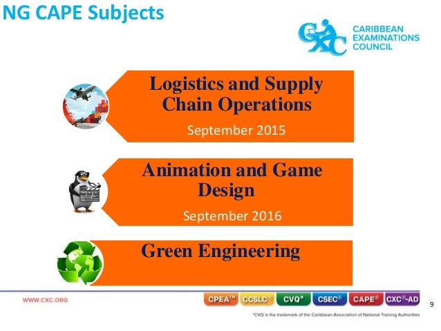 Electronic pocket calendars supply chain management game