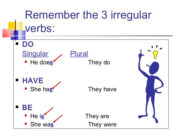 Subject verb agreement ccuart Images