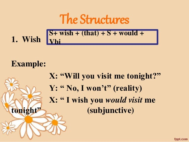 the problems of the subjunctive mood Mini-tutorial on the use of the subjunctive  the doctor recommended that she  should see a specialist about the problem professor william suggested that.