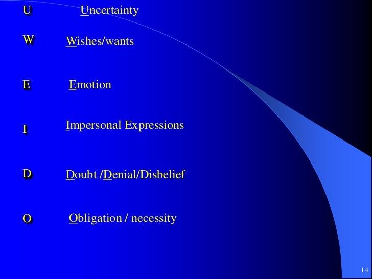 U     UncertaintyW   Wishes/wantsE   EmotionI   Impersonal ExpressionsD   Doubt /Denial/DisbeliefO   Obligation / necessit...