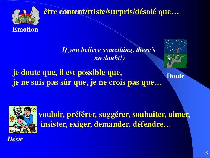 être content/triste/surpris/désolé que… Emotion                  If you believe something, there's                        ...
