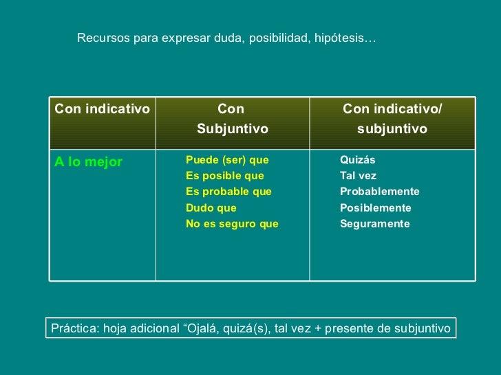 Enrique Iglesias  Liedtext Quizás  Englisch Übersetzung