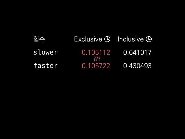함수 Exclusive Inclusive slower 0.105112 0.641017 faster 0.105722 0.430493 ???