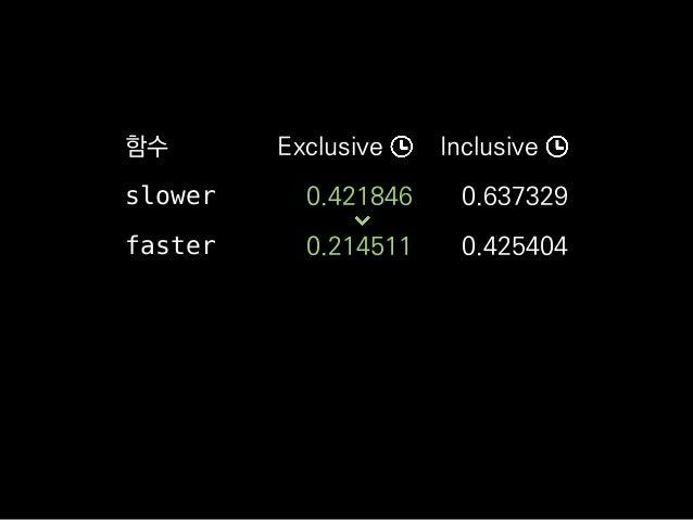 함수 Exclusive Inclusive slower 0.421846 0.637329 faster 0.214511 0.425404