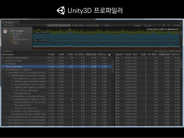 • Unity3D 프로파일러
