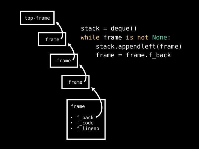 frame • f_back • f_code • f_lineno frame frame frame top-frame stack = deque() while frame is not None: stack.appendleft(f...