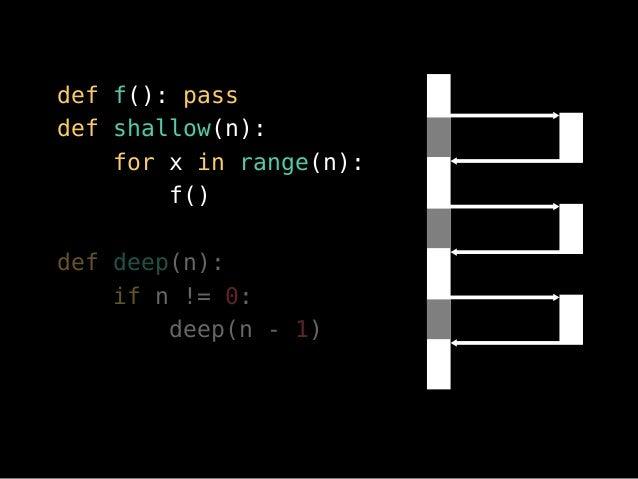 shallow(100) deep(100) 그냥 실행 0.01 0.02 Profiling 2.27 6.07 Yappi 0.07 0.07 cProfile 0.60 0.61 profile 1.26 1.25 (단위: ㎳)